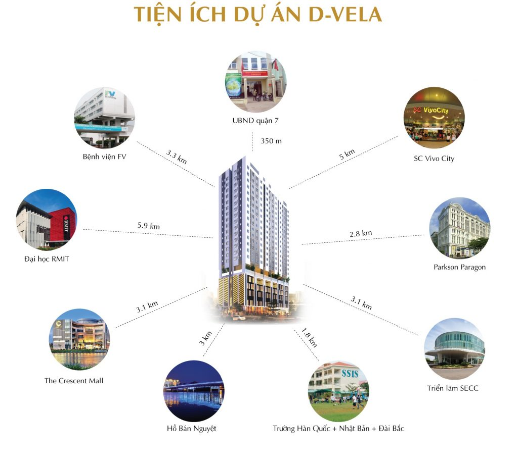 Tiện ích của dự án D-Vela